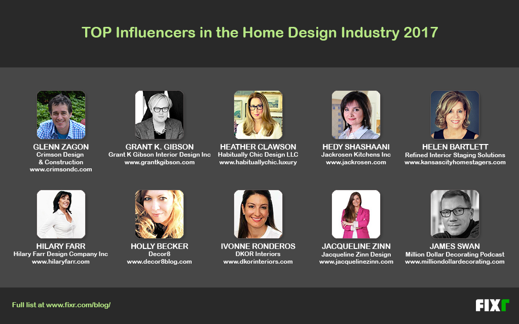 Helen bartlett chosen as top 200 influencers in the home for Home design influencers