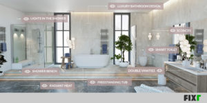 Bath Trends for 2017